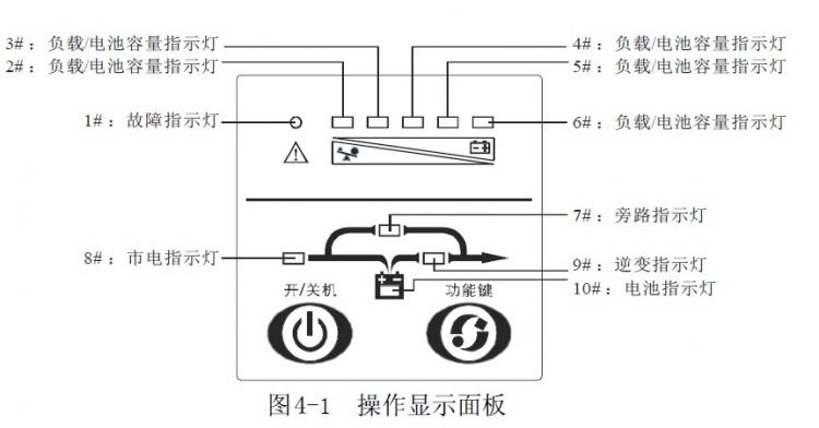 【山特 c2ks】北京华运鸿远科技山特