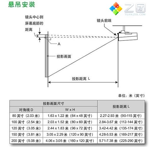 索尼d-30电路图